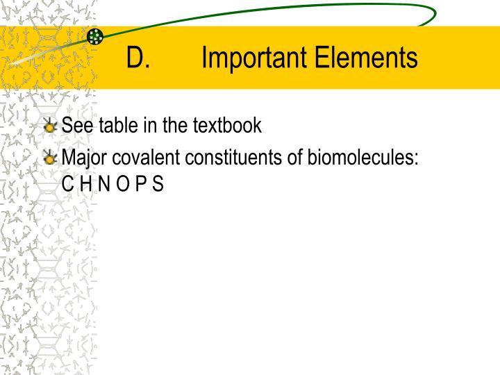 D.Important Elements