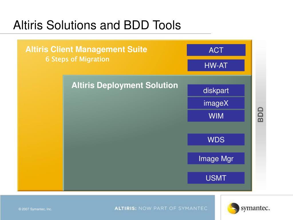 Altiris Client Management Suite