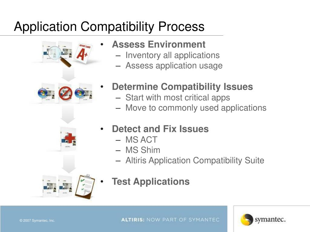 Application Compatibility Process