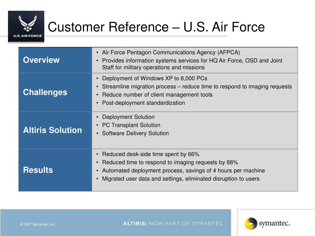 Customer Reference – U.S. Air Force