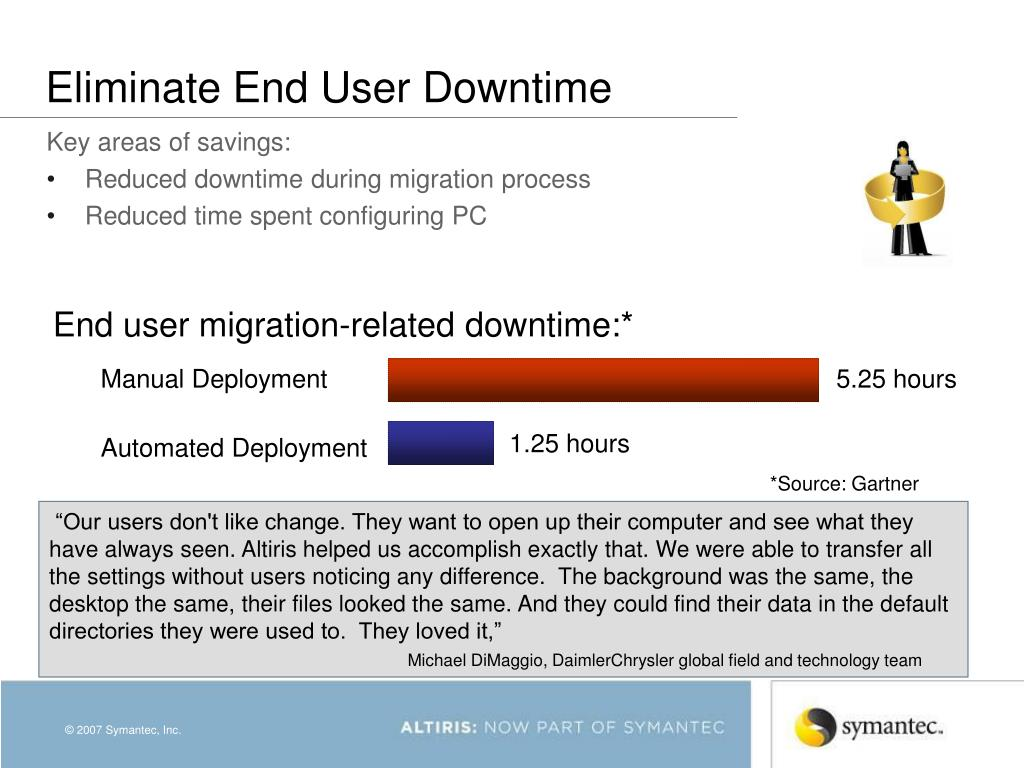 End user migration-related downtime:*