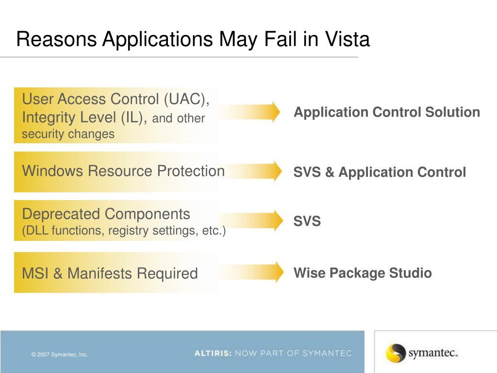 Reasons Applications May Fail in Vista