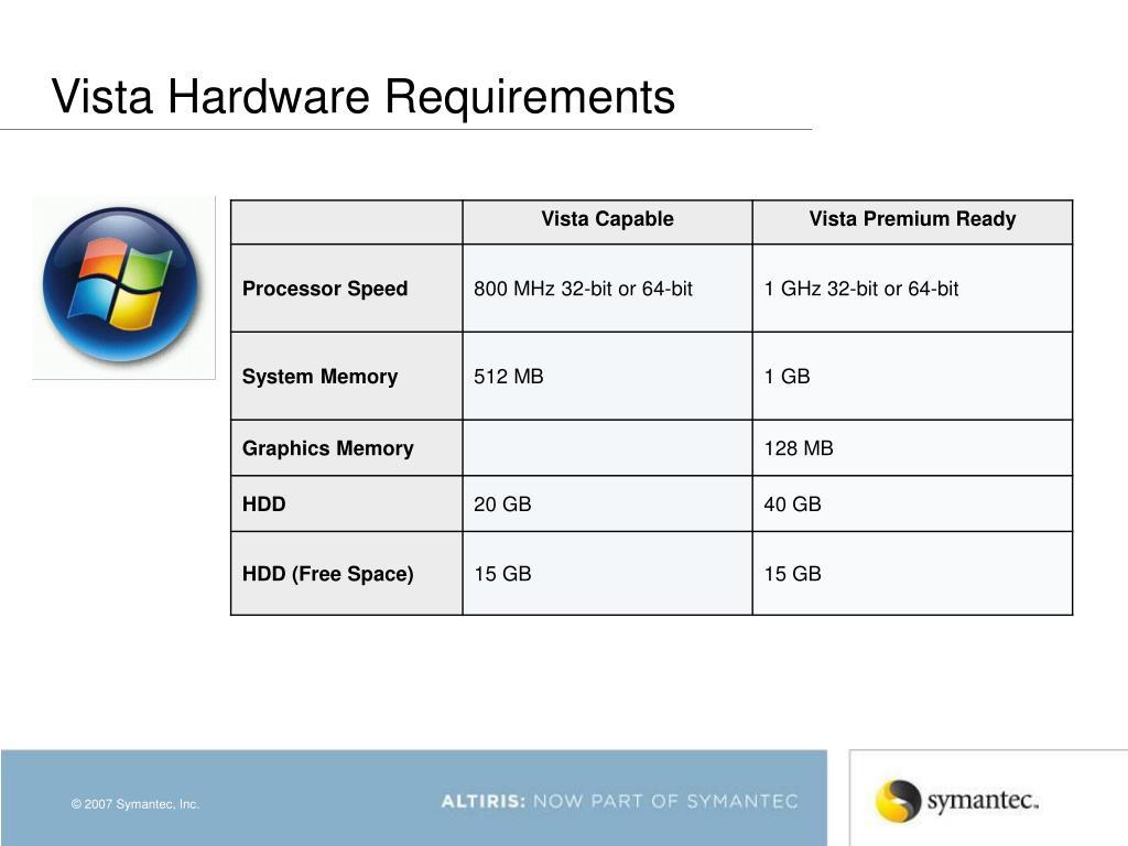 Vista Hardware Requirements