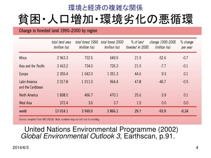 環境と経済の複雑な関係