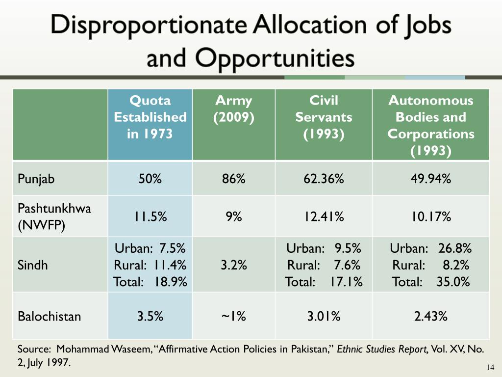 Disproportionate Allocation of Jobs and Opportunities