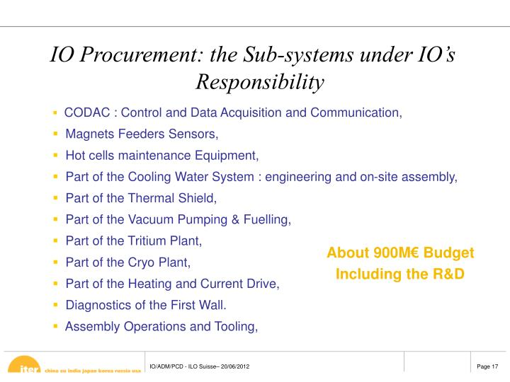 IO Procurement: the Sub-systems under IO's