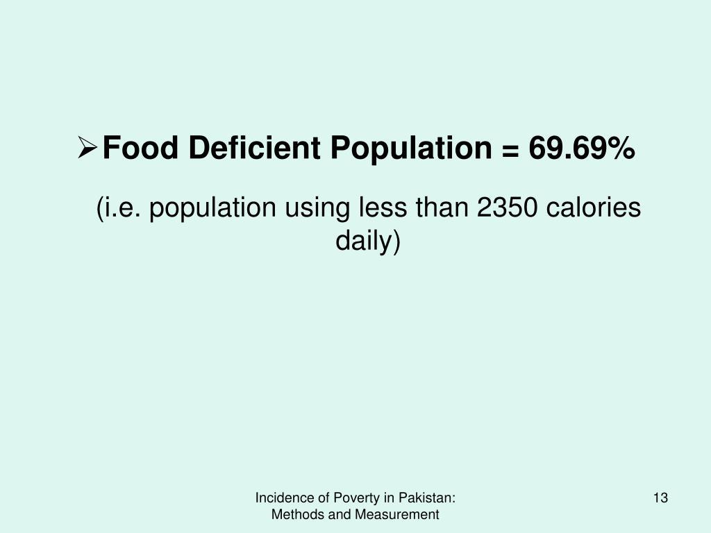Food Deficient Population = 69.69%
