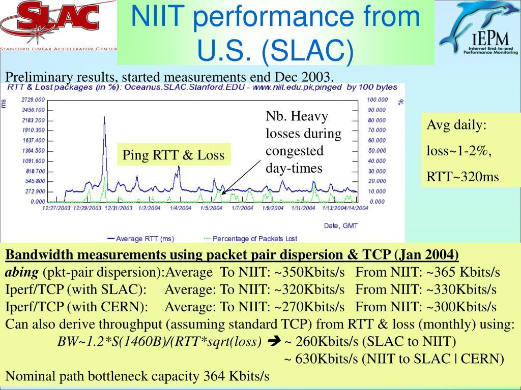 NIIT performance from U.S. (SLAC)