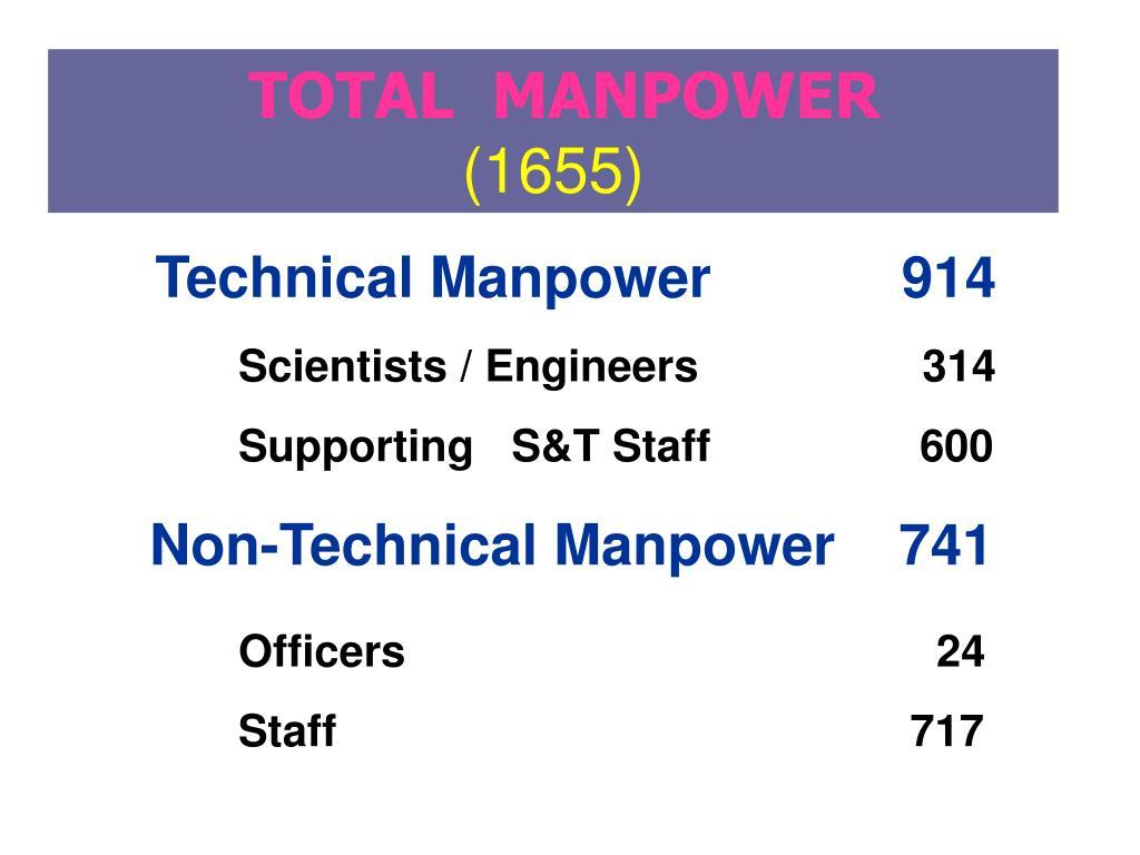 Technical Manpower            914