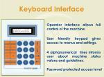 keyboard interface