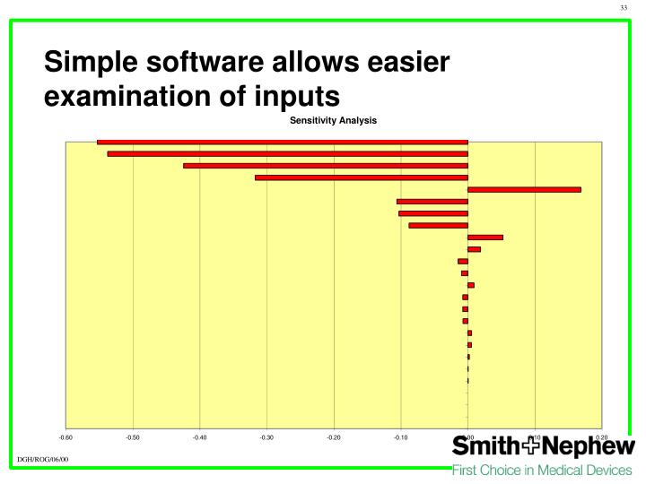Simple software allows easier examination of inputs