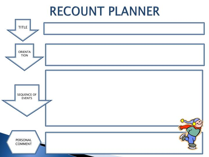 how to use recount wow