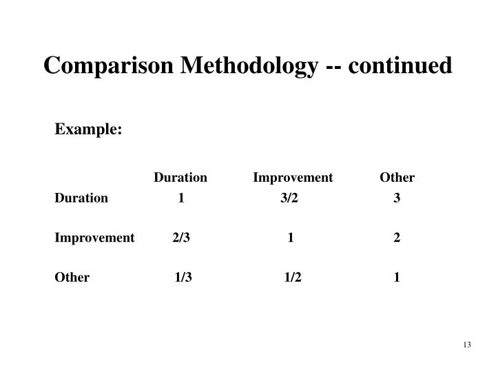 Comparison Methodology -- continued