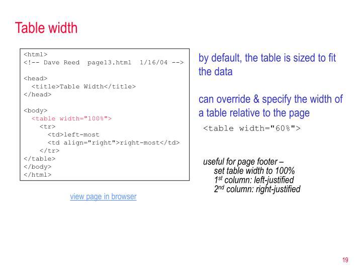 Table width