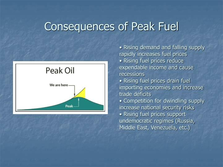 Consequences of Peak Fuel