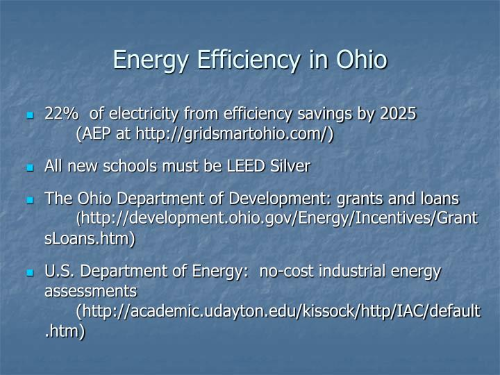 Energy Efficiency in Ohio