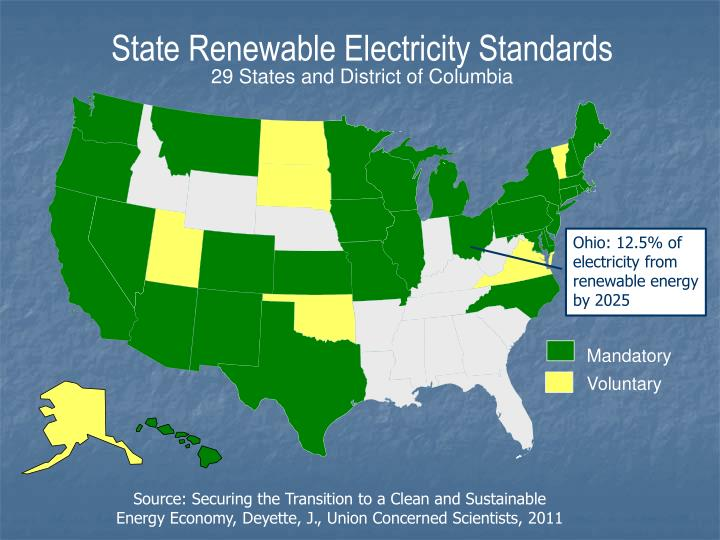 State Renewable Electricity Standards