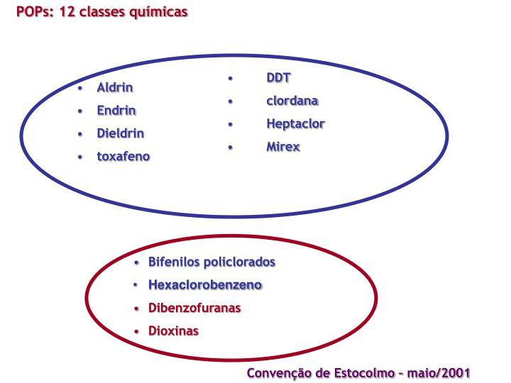 POPs: 12 classes químicas