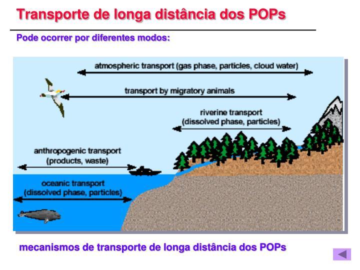 Transporte de longa distância dos POPs