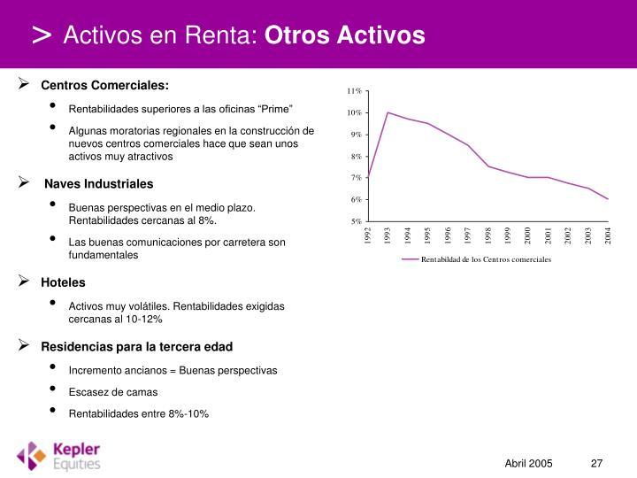 Activos en Renta: