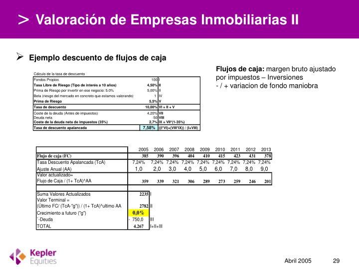 Valoración de Empresas Inmobiliarias II