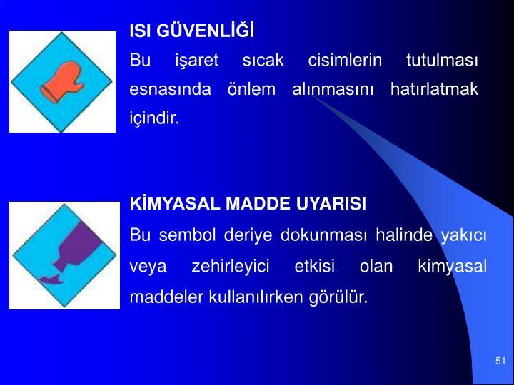 ISI GVENL