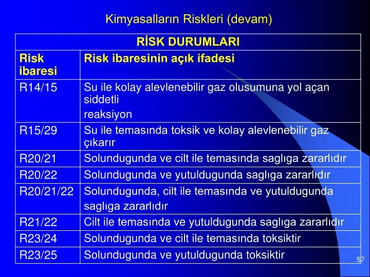 Kimyasallarn Riskleri (devam)