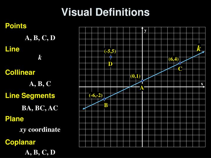 Visual Definitions