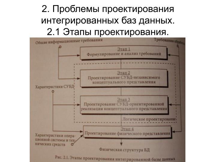 2. Проблемы проектирования интегрированных баз данных.