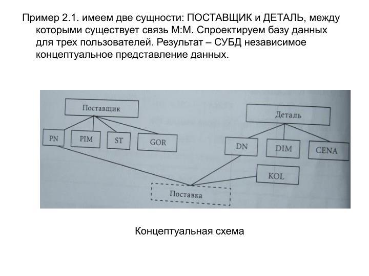 Пример 2.1. имеем две сущности: ПОСТАВЩИК и ДЕТАЛЬ, между которыми существует связь М:М. Спроектируем базу данных для трех пользователей. Результат – СУБД независимое концептуальное представление данных.