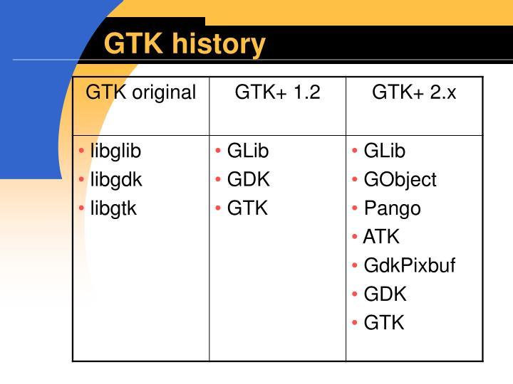 GTK history