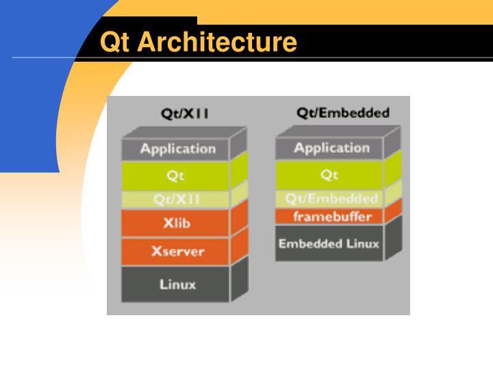 Qt Architecture