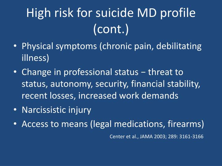 High risk for suicide MD profile (cont.)