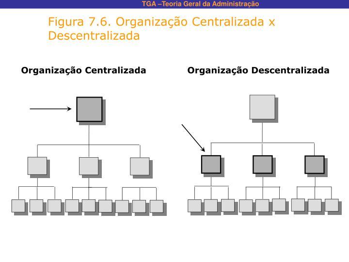 Figura 7.6. Organização Centralizada x Descentralizada