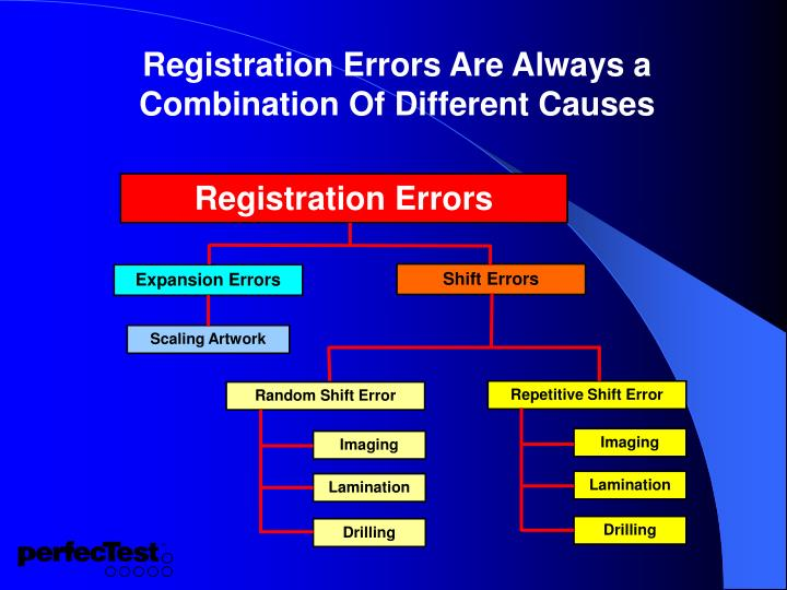 Registration Errors Are Always a Combination Of Different Causes