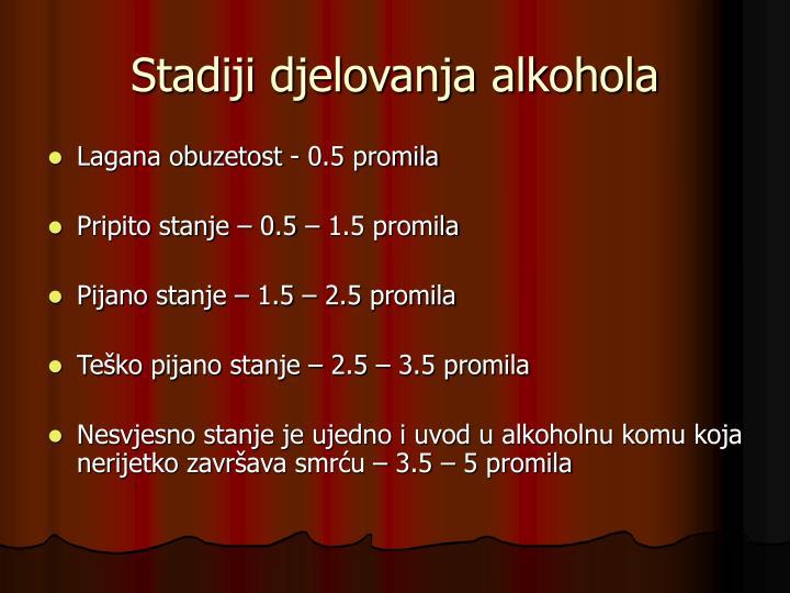 Stadiji djelovanja alkohola