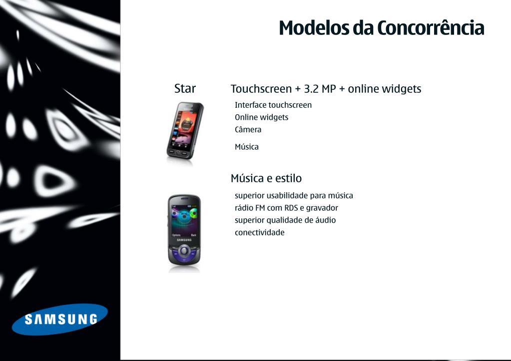 Modelos da Concorrência