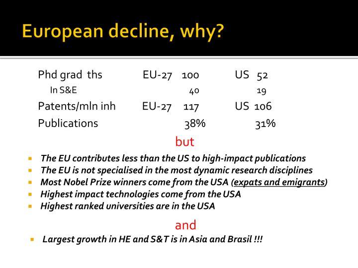 European decline, why?