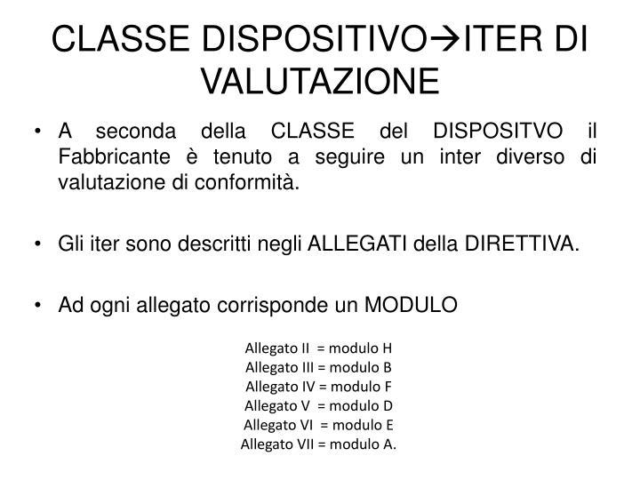 CLASSE DISPOSITIVO