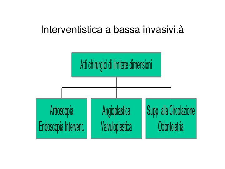 Interventistica a bassa invasività