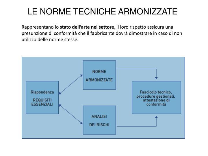 LE NORME TECNICHE ARMONIZZATE