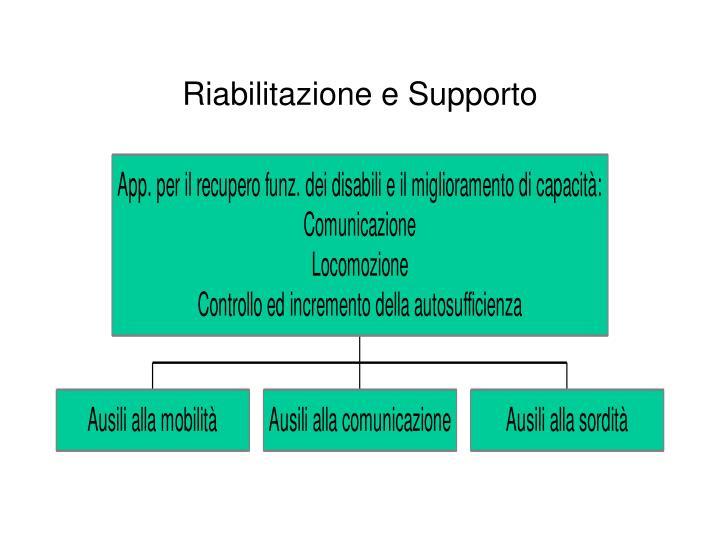 Riabilitazione e Supporto