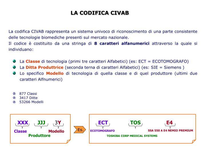 LA CODIFICA CIVAB