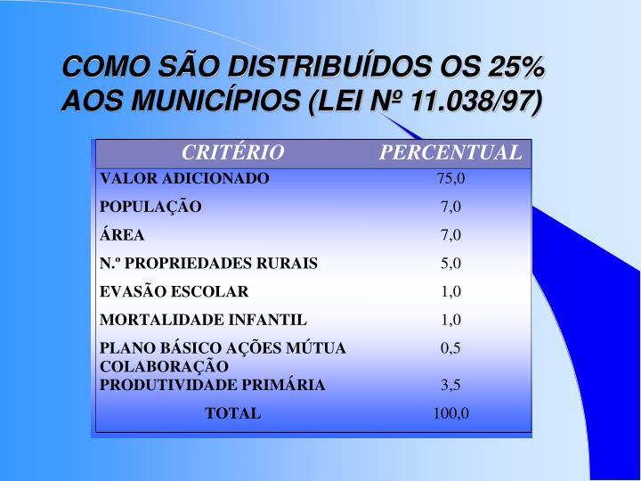 COMO SÃO DISTRIBUÍDOS OS 25% AOS MUNICÍPIOS (LEI Nº 11.038/97)