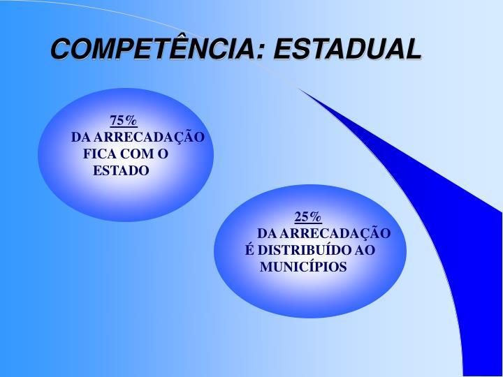 COMPETÊNCIA: ESTADUAL