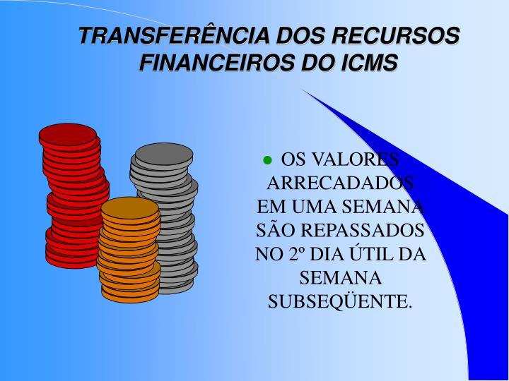 TRANSFERÊNCIA DOS RECURSOS FINANCEIROS DO ICMS