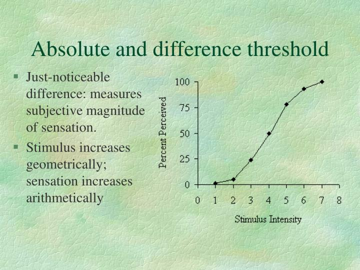 absolute threshold and the differential threshold Synonyms and antonyms of absolute threshold in the english dictionary of synonyms  absolute threshold and differential threshold are found out through this method.