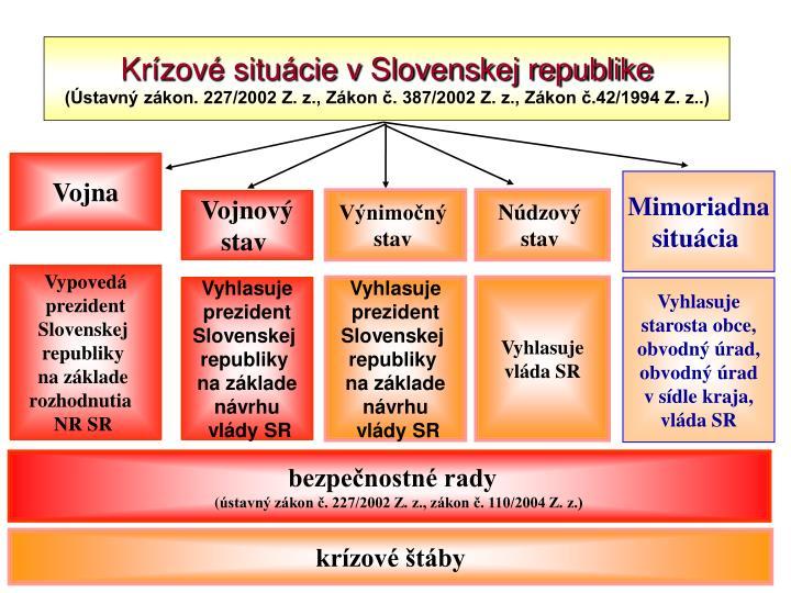 Krízové situácie v Slovenskej republike