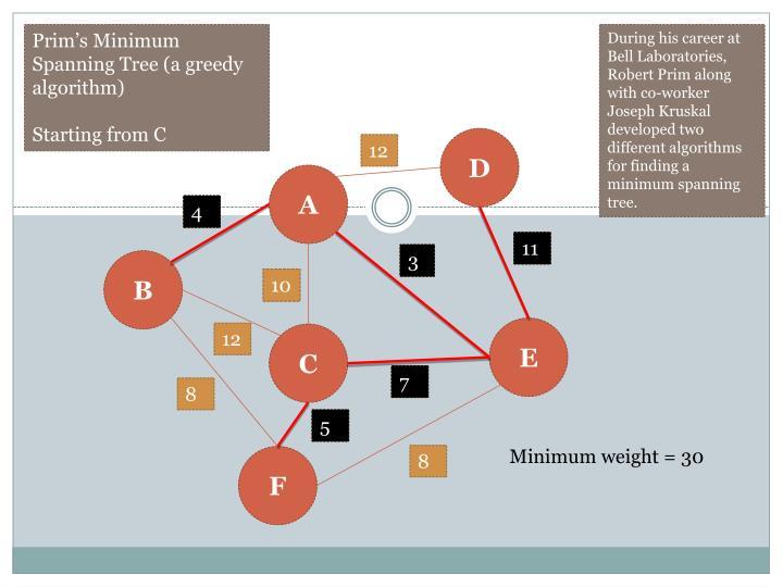 Prim's Minimum Spanning Tree (a greedy algorithm)