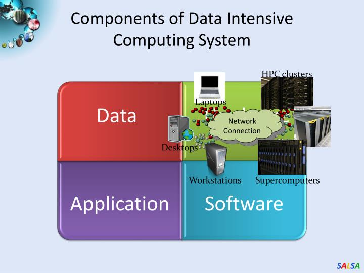 Components of Data Intensive